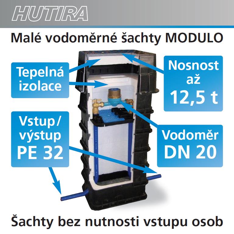 HUTIRA